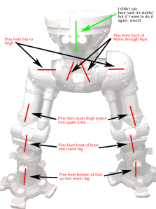 Titan Legs Pin Diagram 2