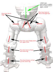 Titan Legs Pin Diagram 2